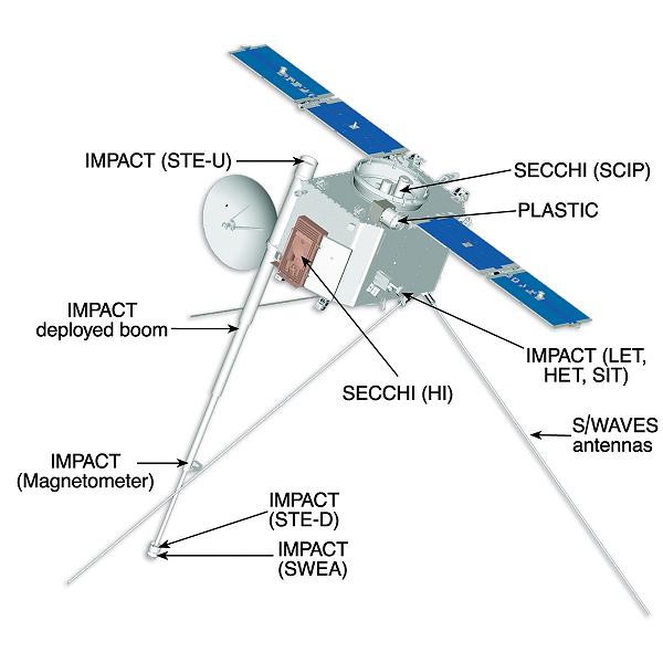 Mission STEREO Ib177410
