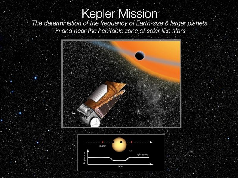 Kepler - Mission du télescope spatial - Page 3 Kepler11
