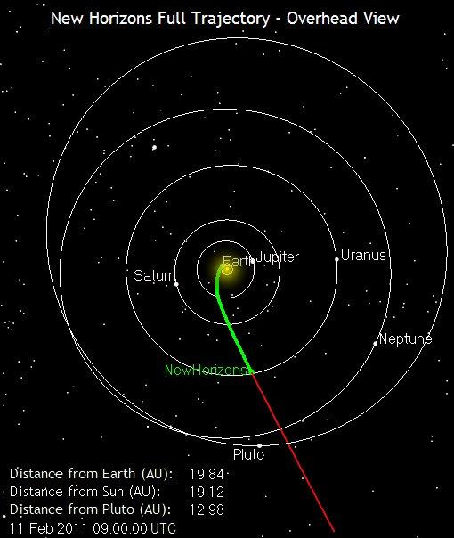New Horizons : survol de Pluton (1/2) - Page 5 Nhov2010