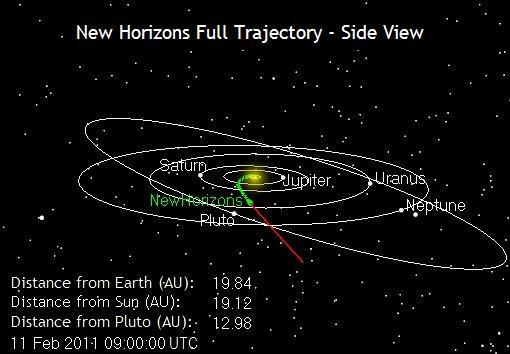 New Horizons : survol de Pluton (1/2) - Page 5 Nhsv2010