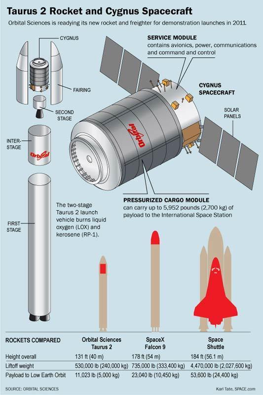 Orbital-ATK - Page 2 Orbita10