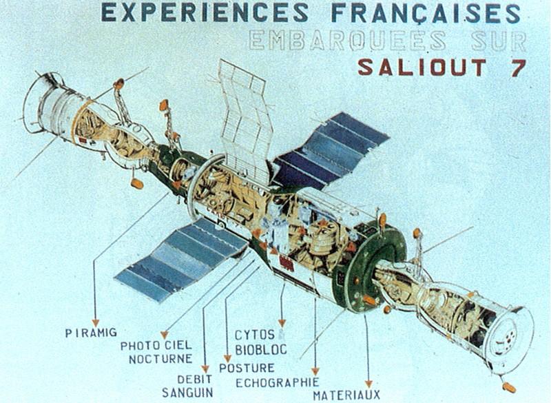 Saliout 7 (1982-1991) P5466_10