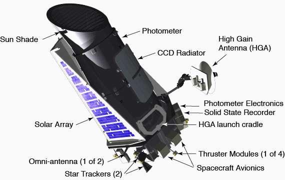 Kepler - Mission du télescope spatial - Page 3 Photom10