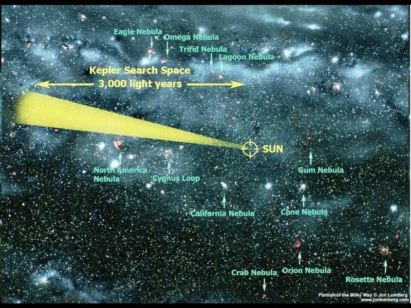 Kepler - Mission du télescope spatial - Page 3 Rtemag10