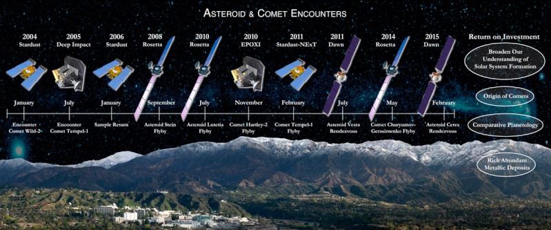 Stardust / Next : revisiter la comète de Deep Impact - Page 2 Themat10