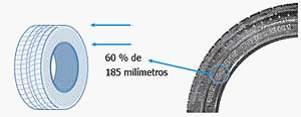 Cómo leer un neumático...... algunos datos Como_l11