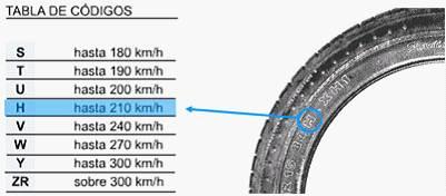 Cómo leer un neumático...... algunos datos Como_l12