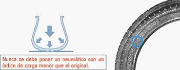 Cómo leer un neumático...... algunos datos Como_l13