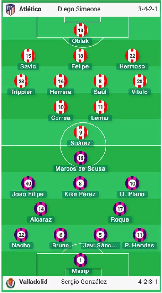Atletico De Madrid - Página 16 16071810