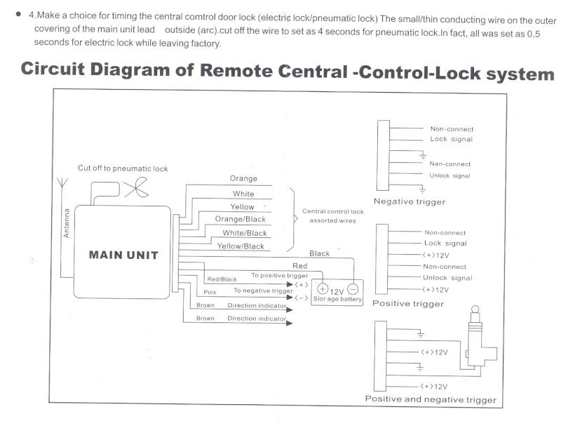 [BMW 316 i E30] Problème de centralisation Numari10