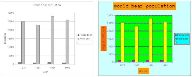 Assignment 21: Excel charts (information design) Good-a11