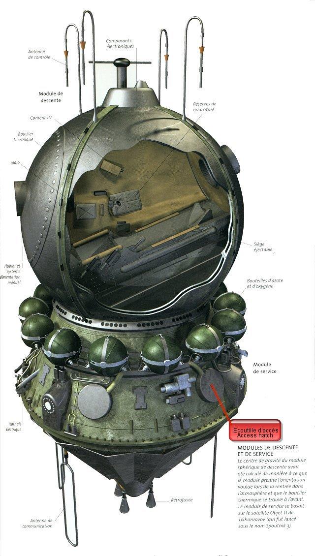 Module de service du Vostok Numari10