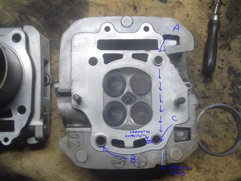 Lubrificazione e raffreddamento testata Dsc03010