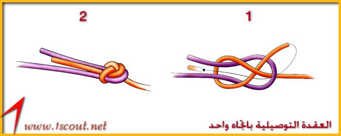 العقدة التوصيلية بتجاه واحد Ououoo19