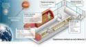 Nouvelle simulation Mars 500 (520 jours a/c de juin 2010) - Page 5 Mars5011