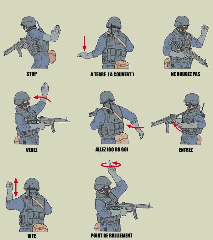 signes a apprendre Airsof10