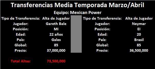 Transferencias Media temporada Marzo-Abril Alta_b10