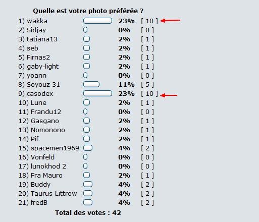 [Vote] Photos du mois (Janvier 2011) - Page 2 Sans_t19