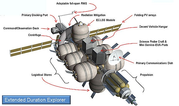 Nautilus-X - NASA's Multi-mission Space Exploration Vehicle Concept Sans_t83