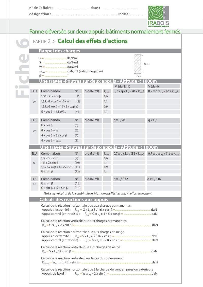 Rénovation Isolation Toiture en paille : la charpente 01510