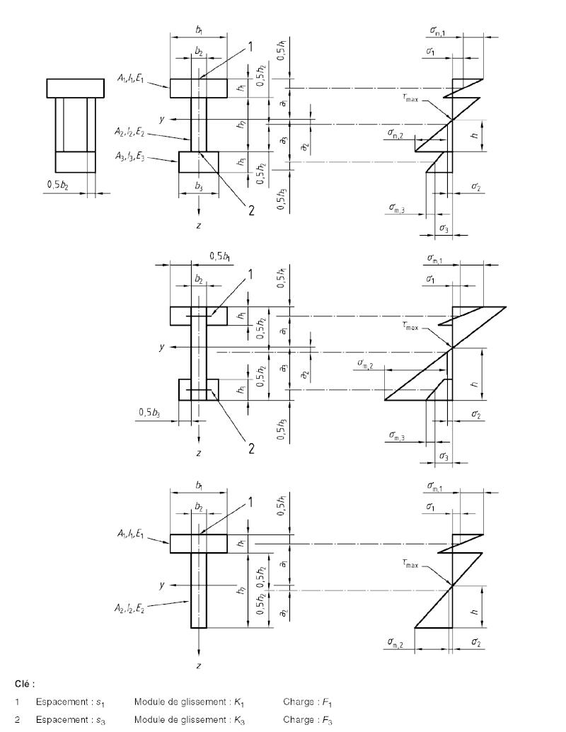 aide pour calcul de structure B110
