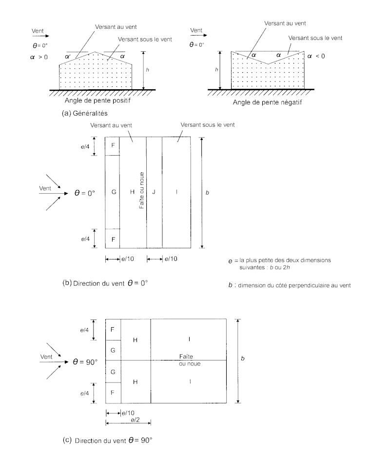 Rénovation Isolation Toiture en paille : la charpente Fig_pu10