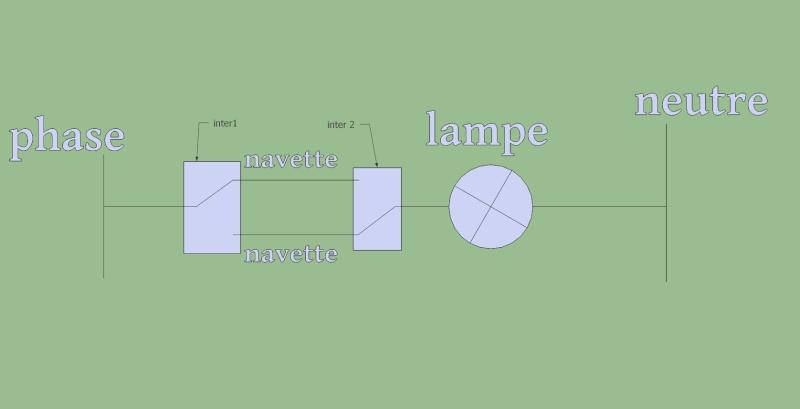 Schéma 2 luminaires et 2 double va et viens Inter11