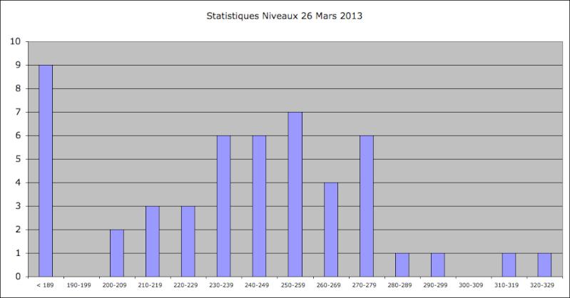 Statistiques Milice - Page 3 Captur13