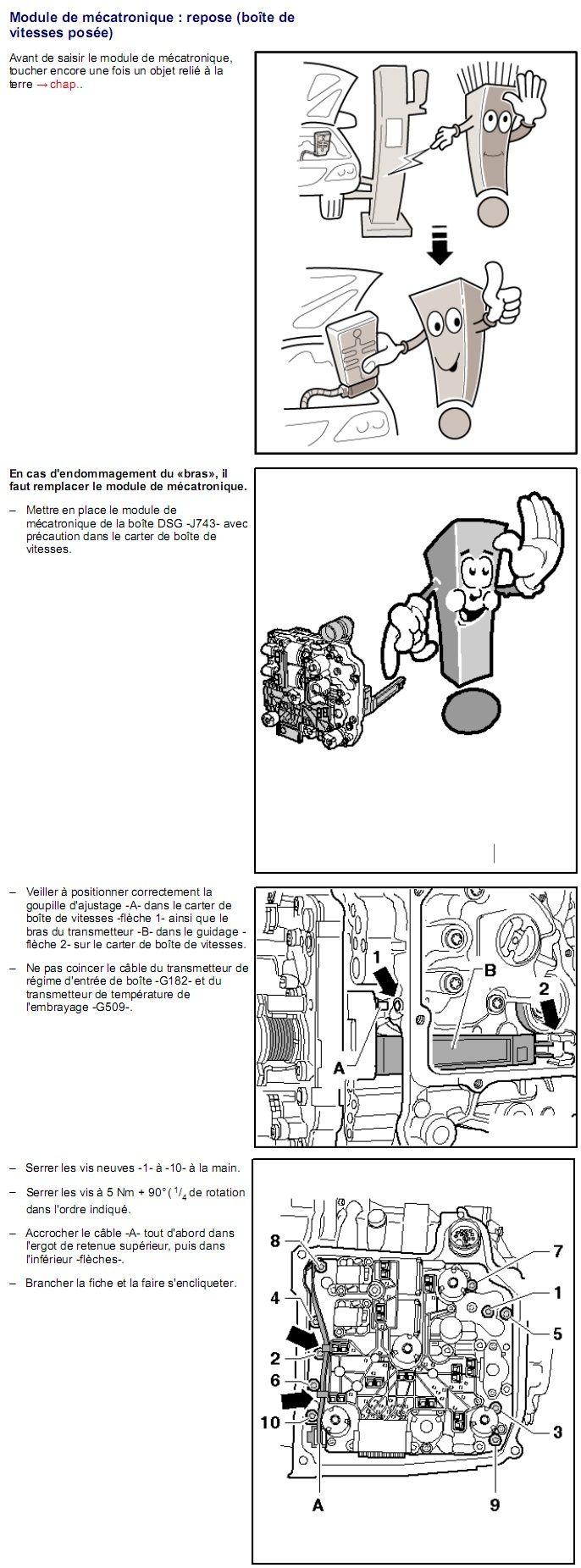 Description et Réparation - Boite DSG 02E  Dsg1911