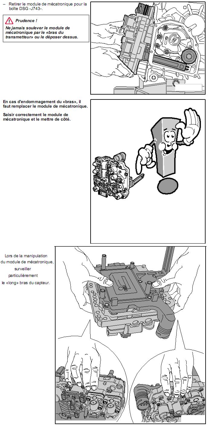 Description et Réparation - Boite DSG 02E  Dsg2411