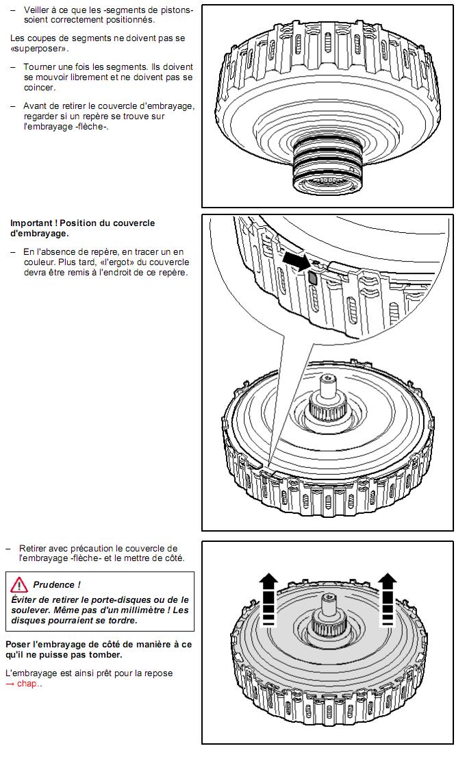 Description et Réparation - Boite DSG 02E  Dsg910