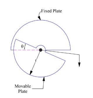 Fabrication de condensateur variable Measur10