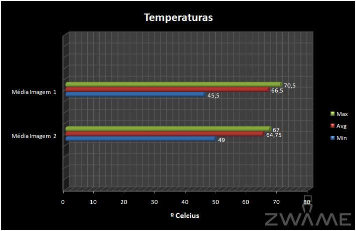[Analise] TITAN Fenrir TTC-NK85TZ Grafic10