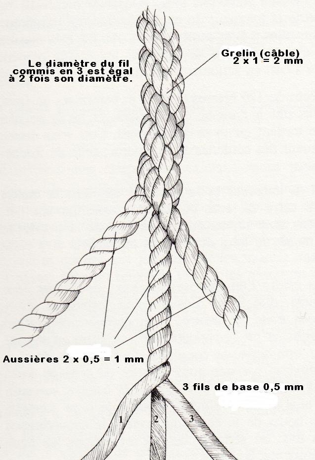 Le Soleil Royal au 1/48 par Michel Saunier - Page 13 Fil_co10