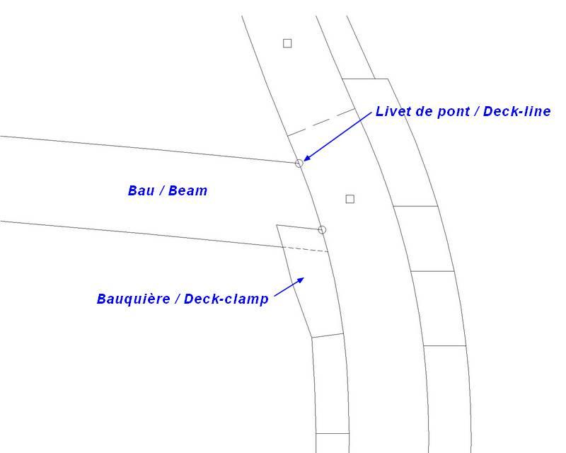 Barrot de pont  Livet10