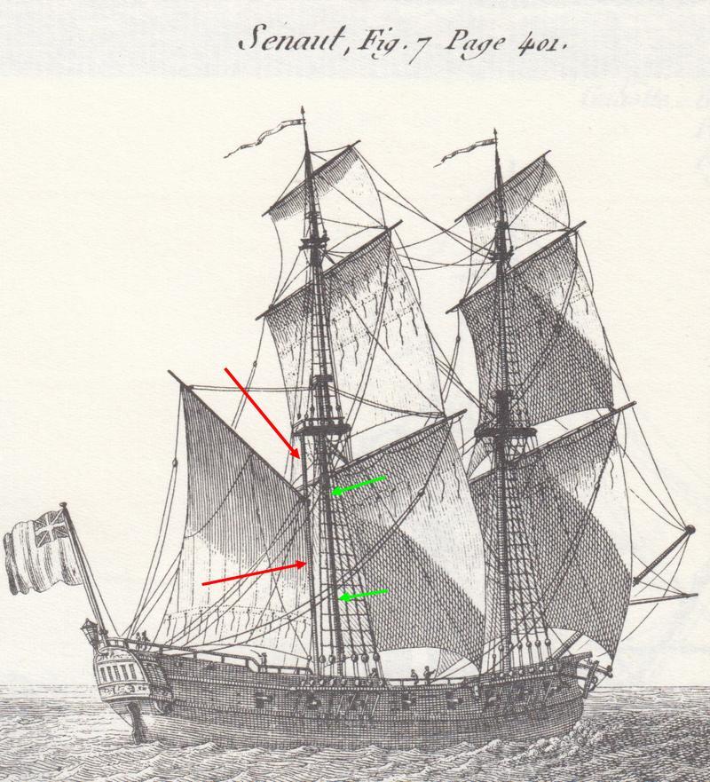 """Frégate à roues """"La Caraïbe"""" perdue en janvier 1847. - Page 2 Senaul10"""