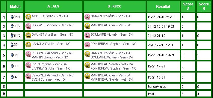Equipe 2 Calendrier Result10