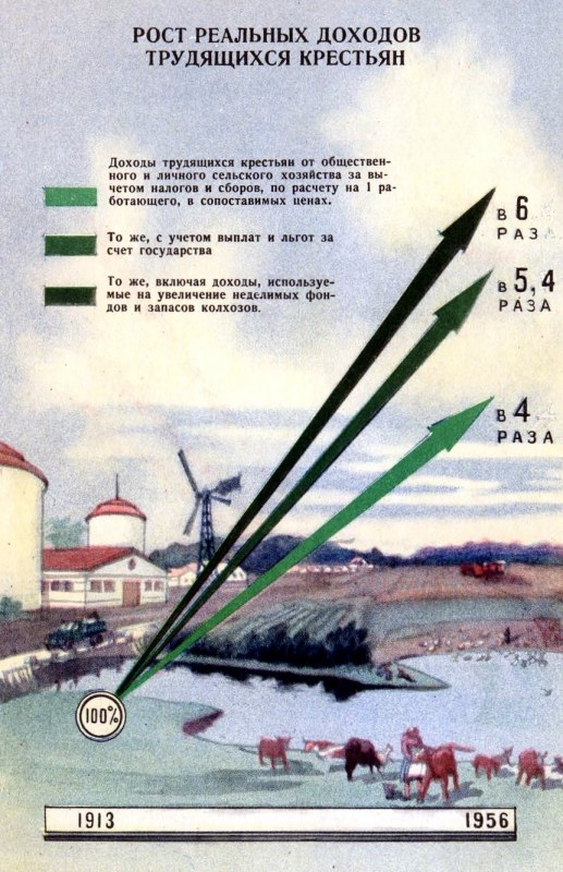20 лет без СССР - Страница 5 Jf4b_j10