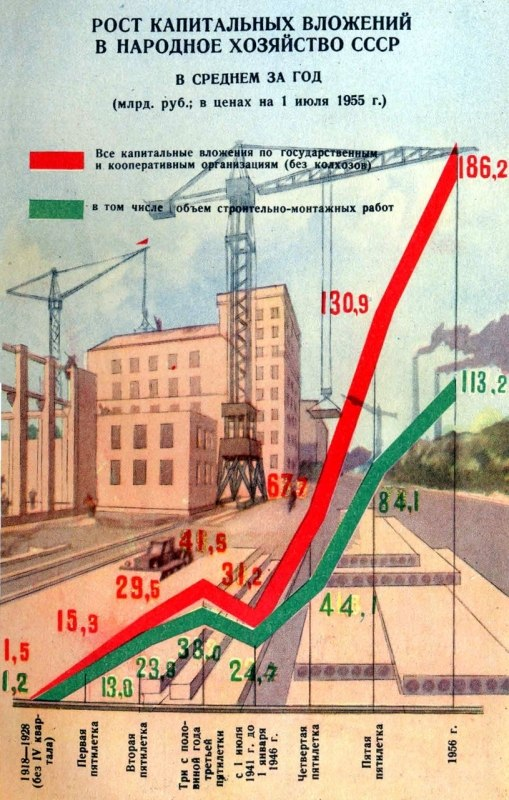 20 лет без СССР - Страница 5 Wedt9o10