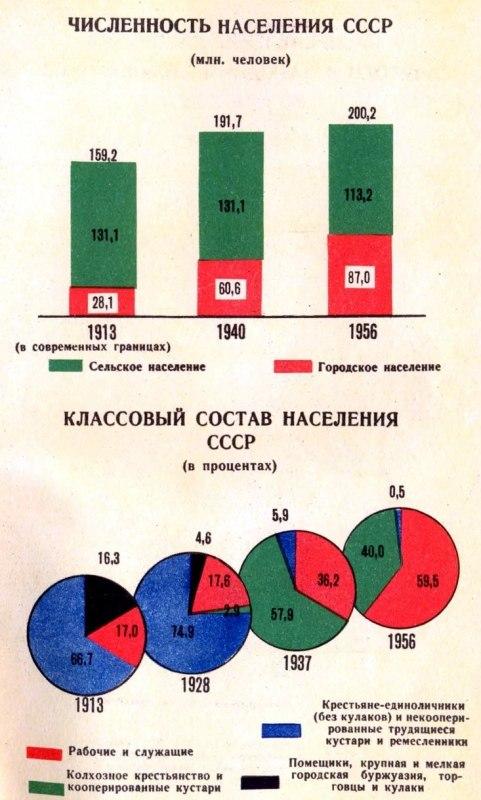 20 лет без СССР - Страница 5 Wwgsr211