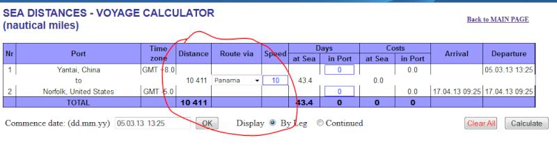 Il est beau ce canal de Suez Panama10