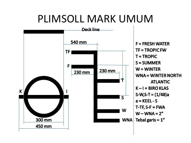 L'Astrolabe - supply brise glace  - Page 24 Plimso10