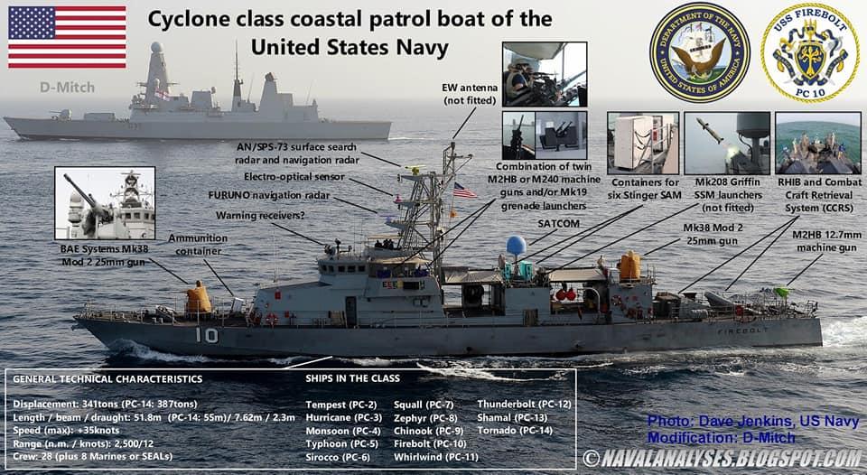Philippine Navy - Marine Philippine - Page 2 2338