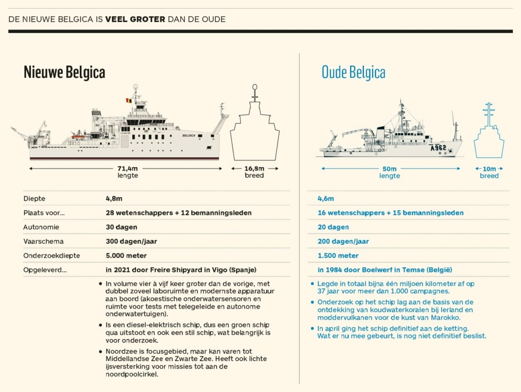 New Federal Research Vessel BELGICA - Page 8 3358