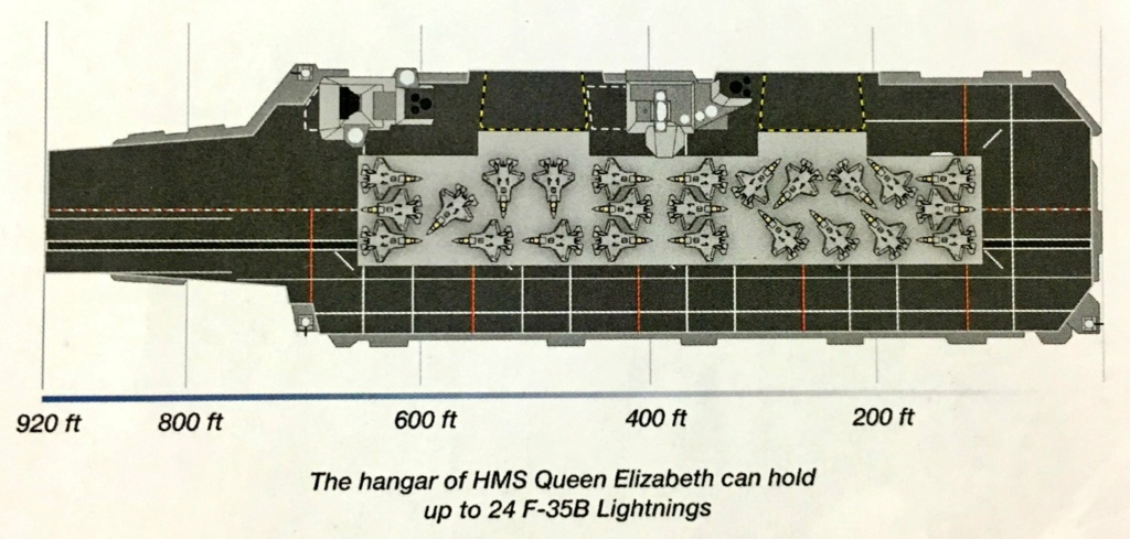 Aircraft Carrier (HMS Queen Elizabeth & HMS Prince of Wales) - Page 34 4303