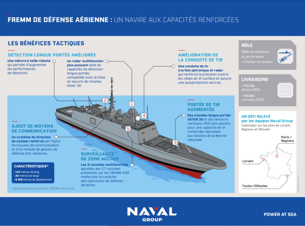 Les actualités de la Marine Française - Page 13 510