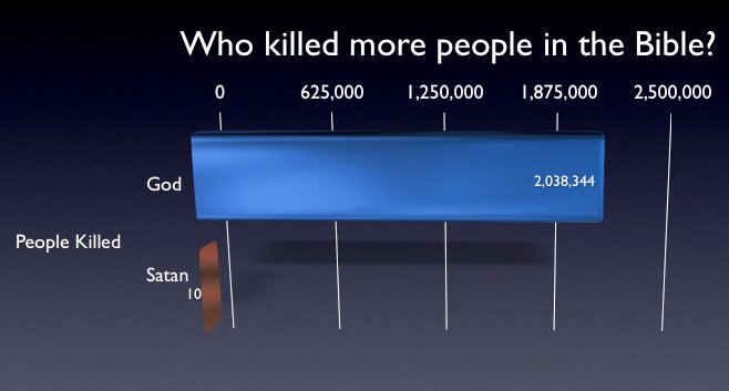 Sigh... And they call us murders? 63484_10