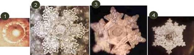 Необычные свойства воды.Исследования Масару Емото (Masaru Emoto) 6a40af10
