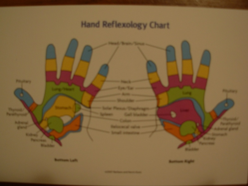 Strange patent... for a 'hand reflexology glove'!??? Chart110