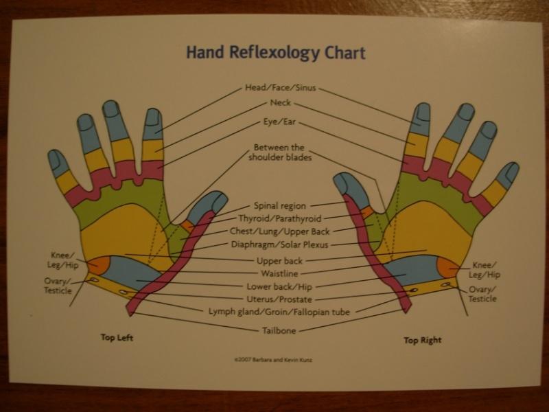Strange patent... for a 'hand reflexology glove'!??? Chart210